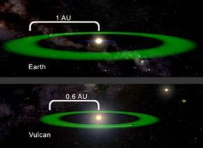 Mission Could Seek Out Spock's Home Planet