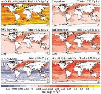 Model of Chemical Deposition in the Ocean