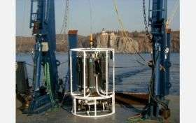Nitrate in Lake Superior: On the Rise