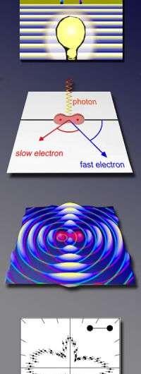 The world's smallest double slit experiment