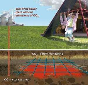 New gas sensors for monitoring carbon dioxide sinks