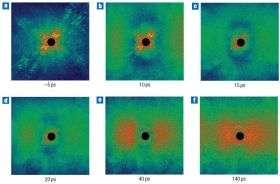 FLASH Imaging Redux: Nano-Cinema is Born