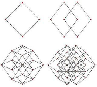 Hypercubes Could Be Building Blocks of Nanocomputers