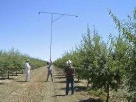 Measuring Canopy Cover
