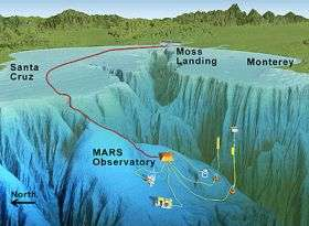 New deep-sea observatory goes live