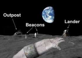 New Project To Develop GPS-Like System For Moon