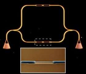 Photonic Circuit