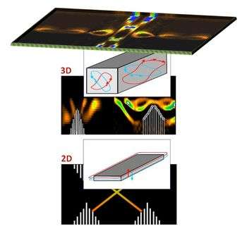 'Quantum Hall-like effect' found in a bulk material without an applied magnetic field