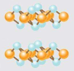 Superconductivity: Which one of these is not like the other?