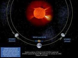 Mystery of the Solar Tsunami -- Solved