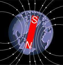 Reversals of Earth's Magnetic Field Explained by Small Core Fluctuations