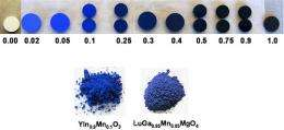 Accidental discovery produces durable new blue pigment for multiple applications