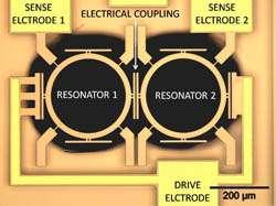 A new avenue for MEMS-based sensor design