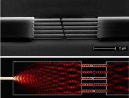 Catching the lightwave: Nano-mechanical sensors 'wired' by photonics
