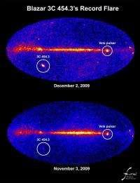 Fermi sees brightest-ever blazar flare