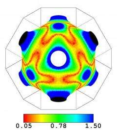 Fermi Surface Around Cobalt Atom