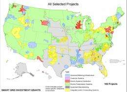 Funding A Greener Grid
