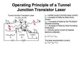High-speed signal mixer demonstrates capabilities of transistor laser