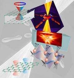 Quantum Twist: Electrons Mimic Presence of Magnetic Field