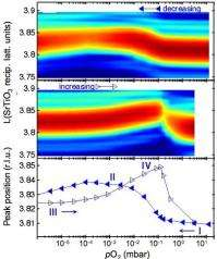 Reverse Chemical Switching of a Ferroelectric Film