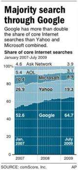 Will antitrust probe keep Microsoft, Yahoo apart? (AP)