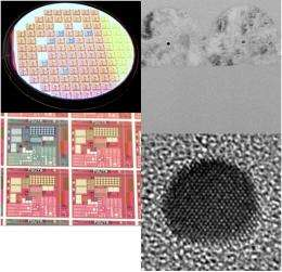 Nanowires made of 'strained silicon' show how to keep increases in computer power coming