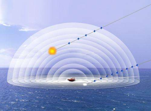 New holographic radar system can track high speed shells