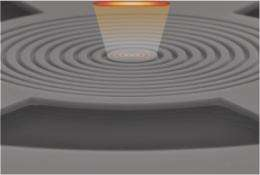 Researchers use nanophotonics to more efficiently extract photons from single semiconductor quantum dots