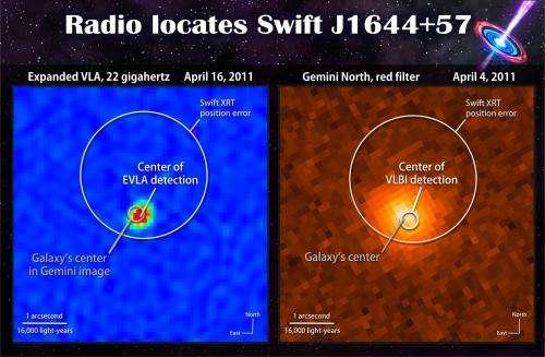 Researchers detail how a distant black hole devoured a star