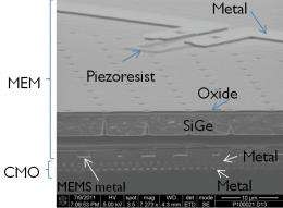 Imec demonstrates CMOS integrated poly-SiGe piezoresistive pressure sensor