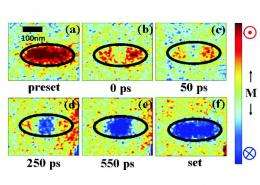 Understanding magnetic memory one layer at a time