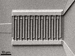 Photonics: A more sensitive device