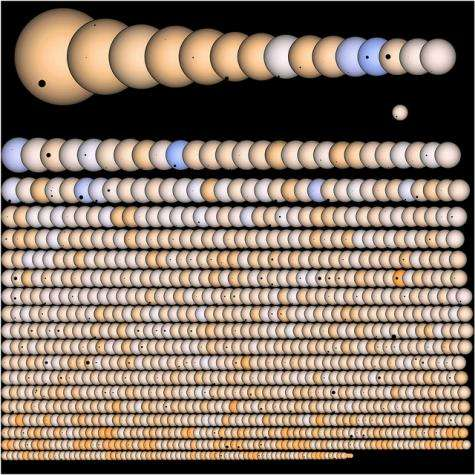 Amazing image: Kepler's transiting exoplanets