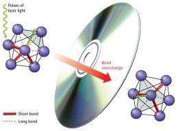 Atomic-level crystal gazing