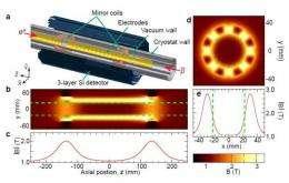 CERN scientists confine antihydrogen atoms for 1000 seconds