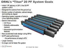 20 petaflops: New supercomputer for Oak Ridge facility to regain speed lead over the Chinese