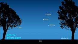 Four planets huddle up before dawn next week