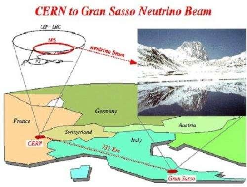 FTL neutrinos (or not)
