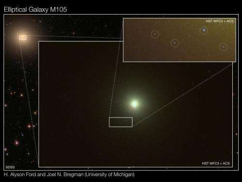 'Dead' galaxies are not so dead after all