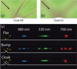 Invisibility carpet cloak can hide objects from visible light