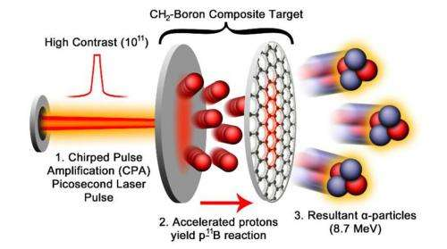 NASA engineer proposes new type of fusion thruster for space travel