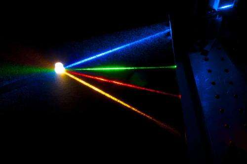 High-quality white light produced by four-color laser source