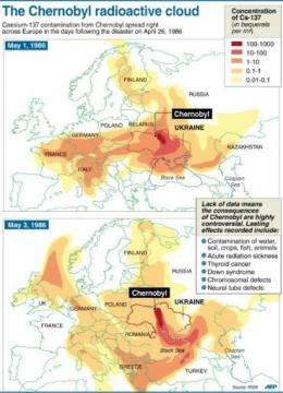 Map of Europe showing radioactive contamination from the 1986 Chernobyl disaster