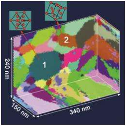 Looking inside nanomaterials in 3 dimensions