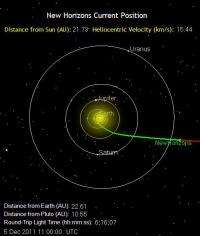 New horizons becomes closest spacecraft to approach Pluto
