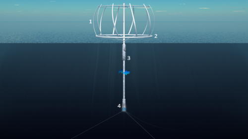 New offshore turbine design to create and store energy