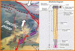 Seismic imaging provides bigger picture for earthquake researchers