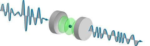Squeezed light from single atoms