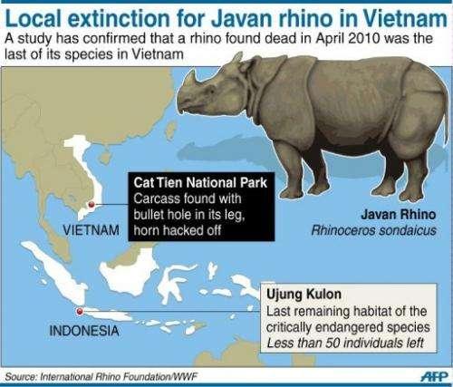 The last remaining habitat of the Javan rhino in Vietnam