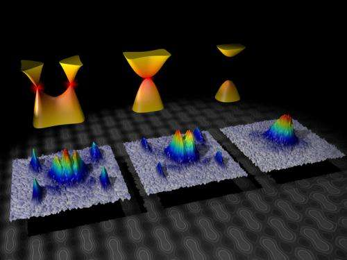 Research team finds way to simulate graphene Dirac points
